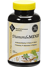 Diamond Mind Review